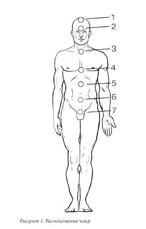 1.2.Способы медитации рис 1.jpg