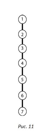 3.4 Приёмники и генераторы энергии рис 11.jpg