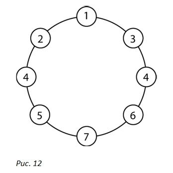 3.4 Приёмники и генераторы энергии рис 12.jpg
