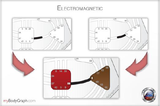 электромагнетизм.jpg