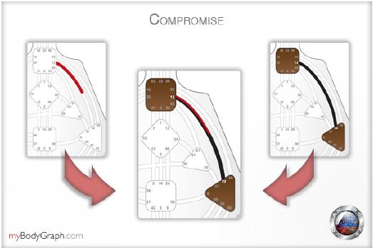 компромисс.jpg