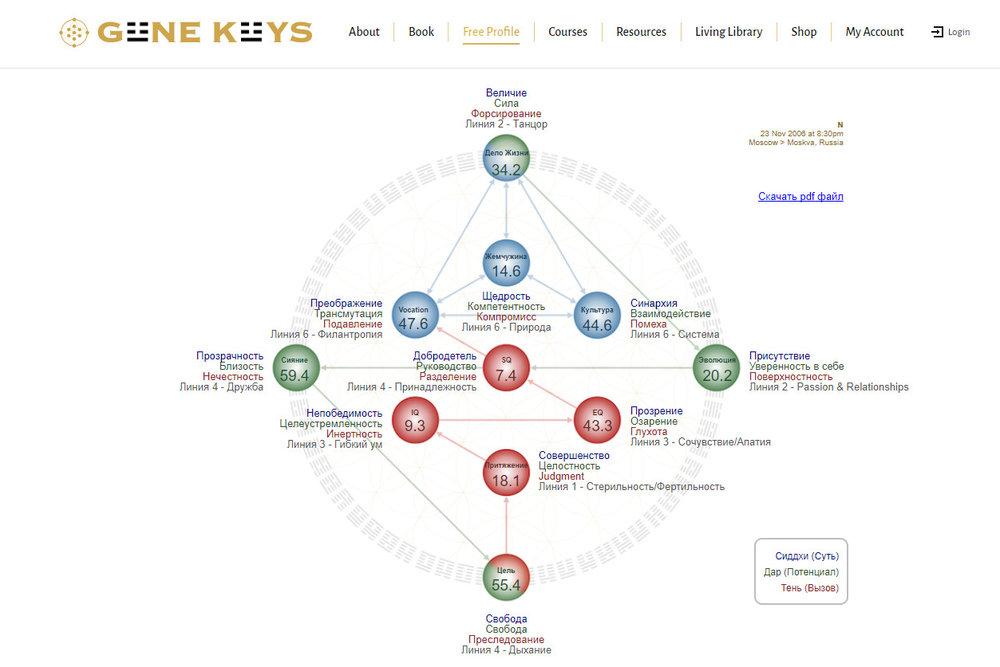 пример ключи.jpg